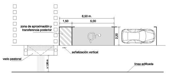 . Plaza de aparcamiento en línea con acceso desde paso de peatones