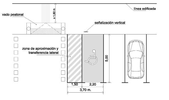 Plaza de aparcamiento reservada con acceso desde paso de peatones